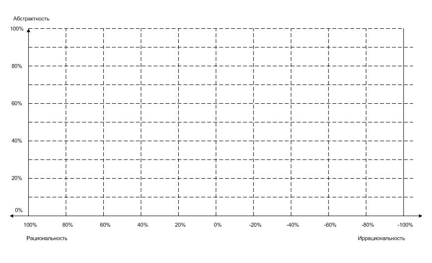 Цилиндрическая координатная сетка